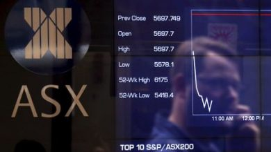 Photo of Australia stocks lower at close of trade; S&P/ASX 200 down 0.73%