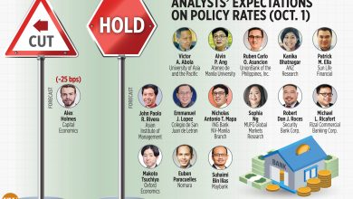 Photo of Analysts' expectations on policy rates (Oct. 1)