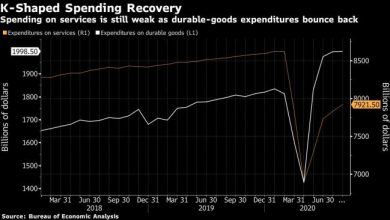 Photo of Fed's Brainard Urges More Fiscal Aid in Dark Warning on Outlook