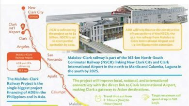 Photo of Bids sought for Manila stations of Malolos-Clark, South Commuter railways